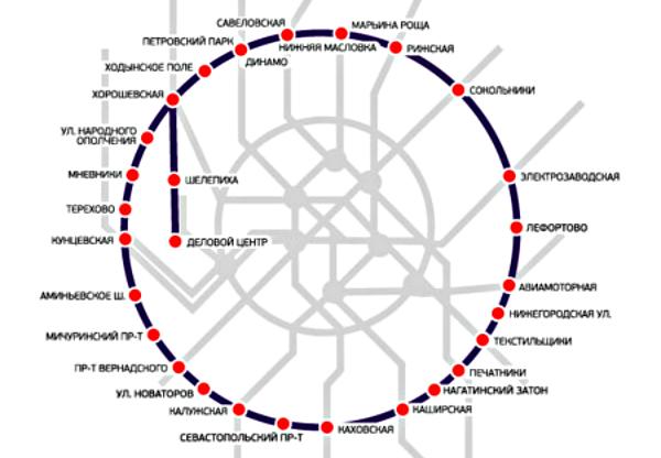 Большая кольцевая линия 34