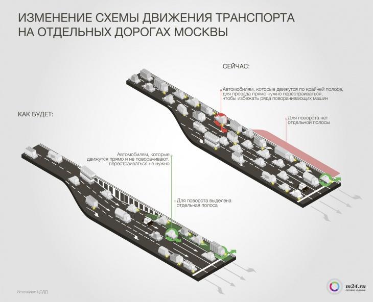 Источник: m24.ru